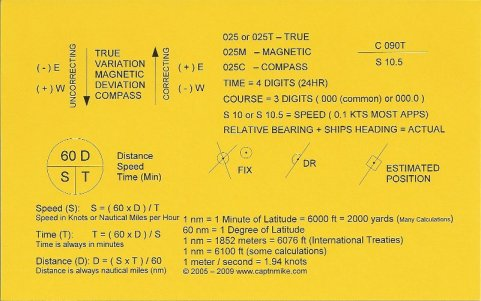 TVMDC formulas and calculator card - navigation symbols and formulas