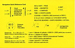 Navigators Piloting and Charting Reference Card